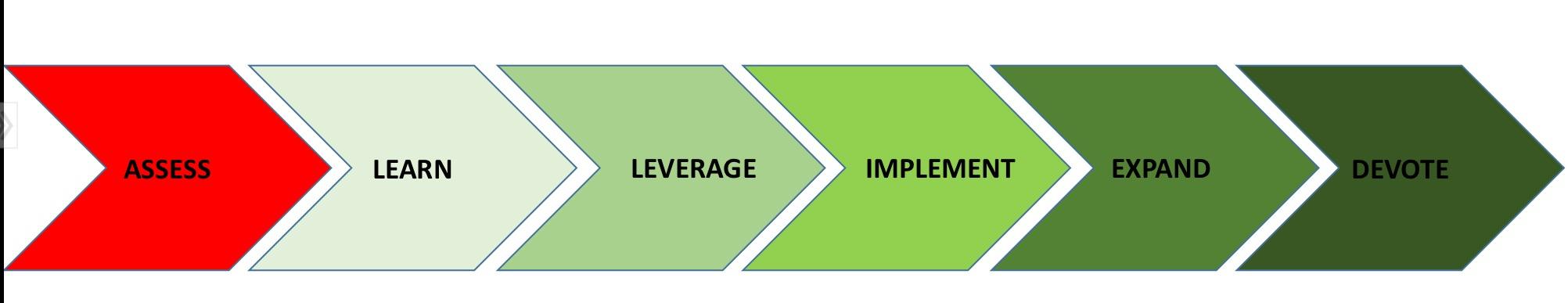 Medición de valor de servicios de asesoría en Lean Six Sigma  9dsc7E