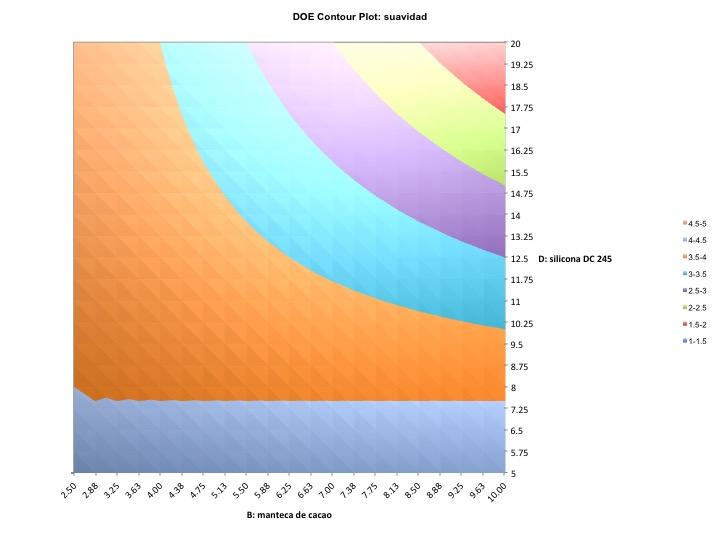 Innovación sistemica: Complementos del QFD para la Innovación.  POYT8j