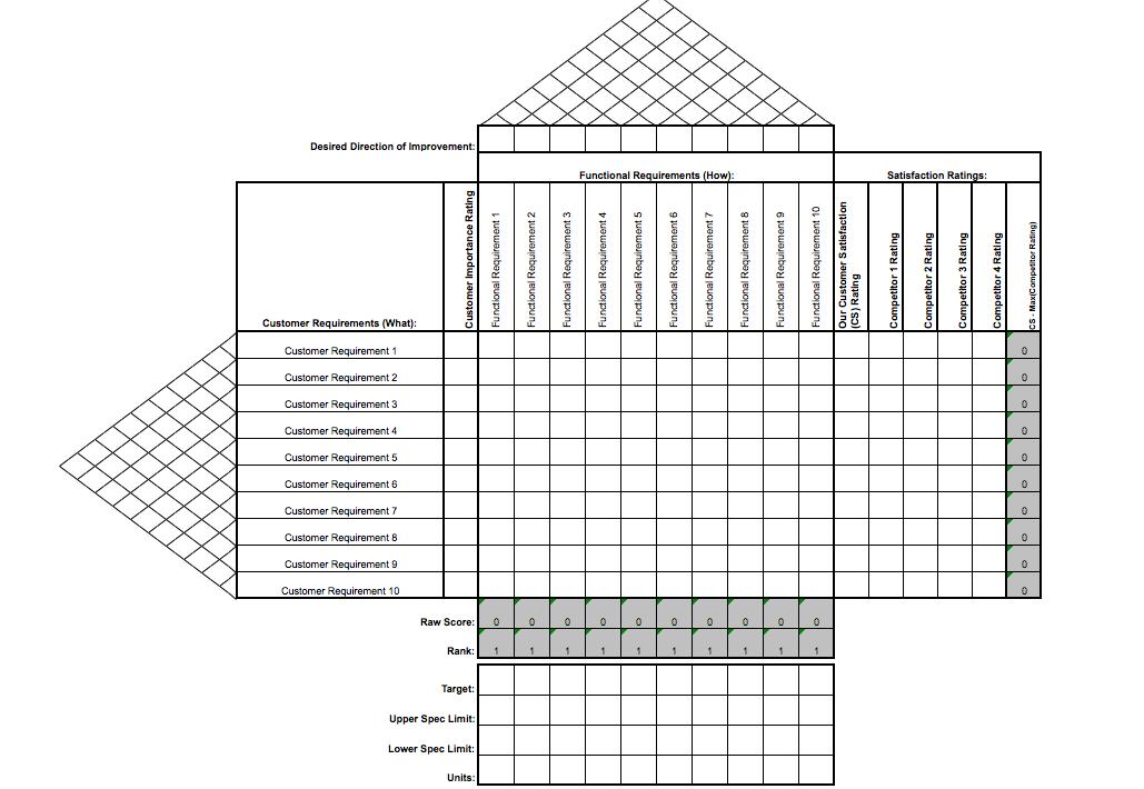 Innovación sistemica: Complementos del QFD para la Innovación.  YGEAxk