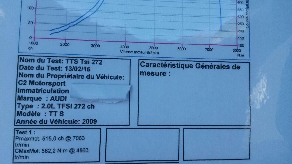 Ma TTS roadster - Page 6 GRmZnL
