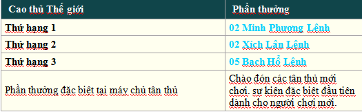 [S13.AEVOLAM.COM] 13h00 - [14/04/2018] Khai Mở Máy Chủ (Tân Thủ Tháng 4/2018) - Miễn Phí Cày Xu BqDNvD