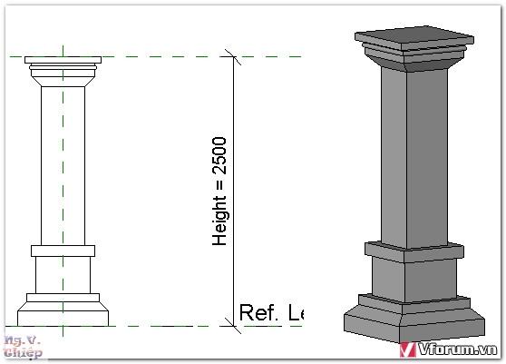 Tạo thư viện mô hình có thể phóng to, thu nhỏ trong Revit BlkNj0