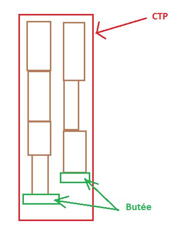 [Présentation] hms 1070 scheppach - Page 2 Dg9c