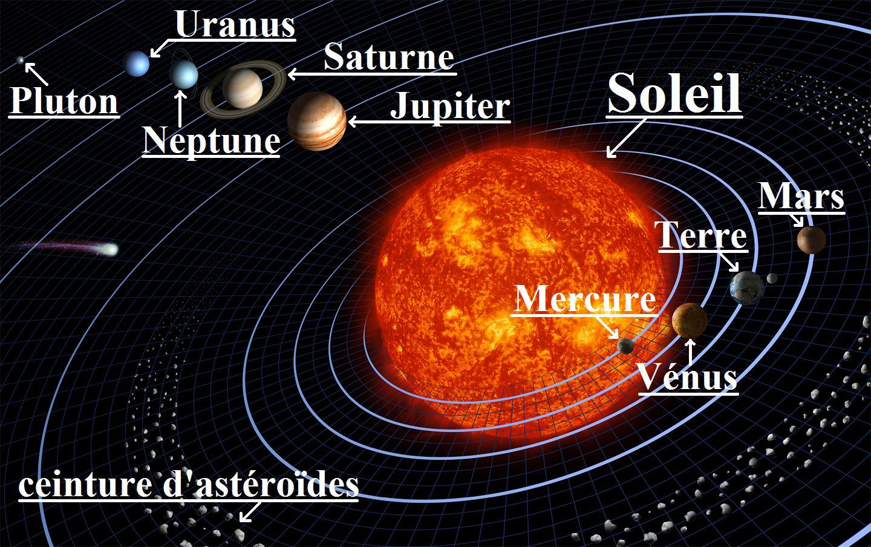 L'aventure Pluton Solar1jpg3636bc8febe