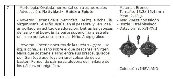 ICONOGRAFIA de la NATIVIDAD en las medallas devocionales Ficha7