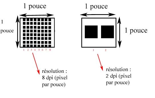 Photographie et vidéo - Artefacts, effets et méprises - Page 6 Resolution2