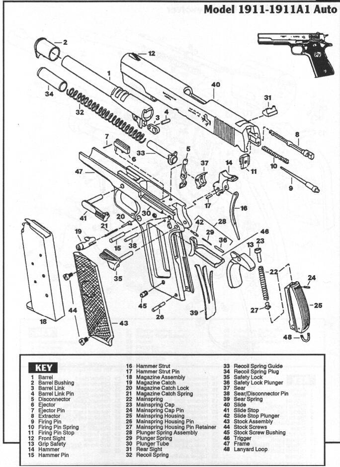 Crosses d'épaule Colt1911gov