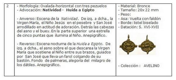ICONOGRAFIA de la NATIVIDAD en las medallas devocionales Ficha2w