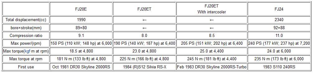 Nissan FJ engine Ixz6