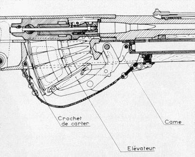 RSC 1917  et   Garand  17a1