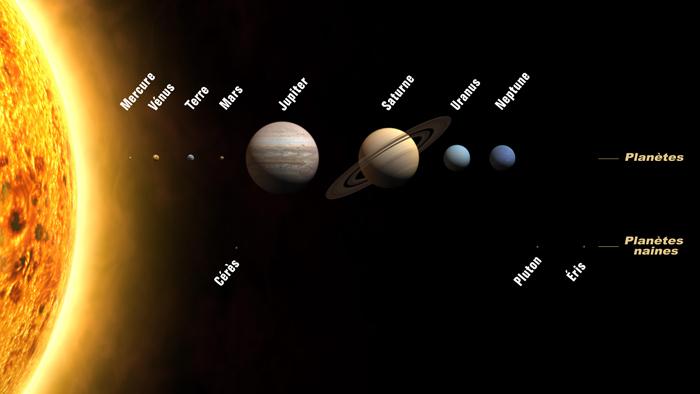 L'aventure Pluton Solarsystem