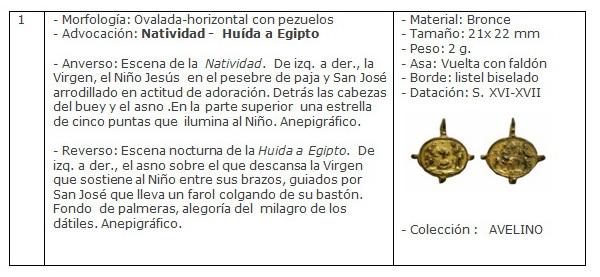ICONOGRAFIA de la NATIVIDAD en las medallas devocionales Ficha1e
