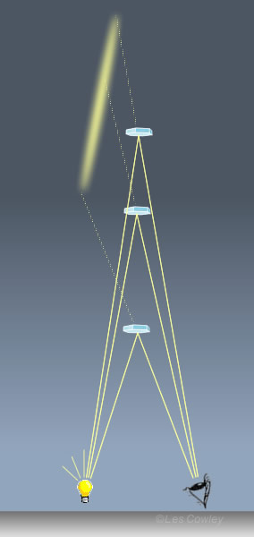 Piliers de lumière (Light pillars) - Page 2 Zenli