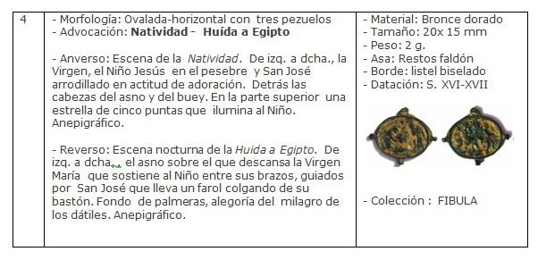 ICONOGRAFIA de la NATIVIDAD en las medallas devocionales Ficha4