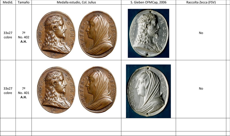 Jesucristo  Ecce Homo / Virgen Mater Iesv - Hamerani (R.M. SXVII-O290) Medallamatersalvator