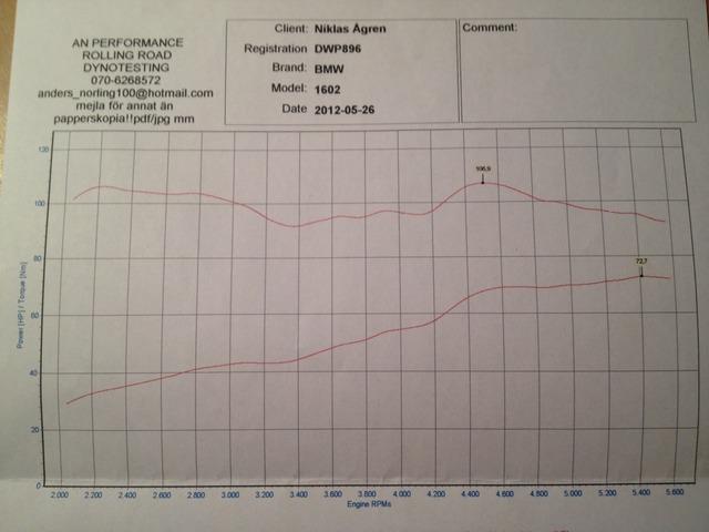Ekkin - BMW 1602 -72 1,8 Turbo 1hee