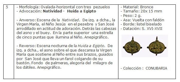 ICONOGRAFIA de la NATIVIDAD en las medallas devocionales Ficha5