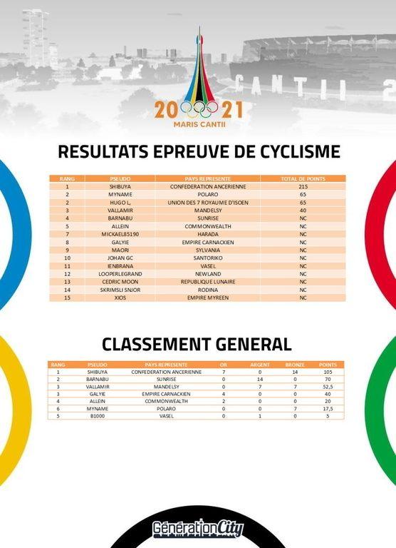 Jeux olympiques de Maris Cantii 2021 - sujet officiel - Page 16 WkQlJl