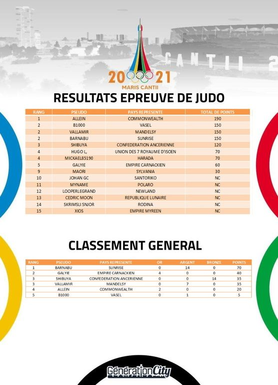 [RP] Judo aux Jeux Olympiques de Maris Cantii - Page 2 JrxHZC