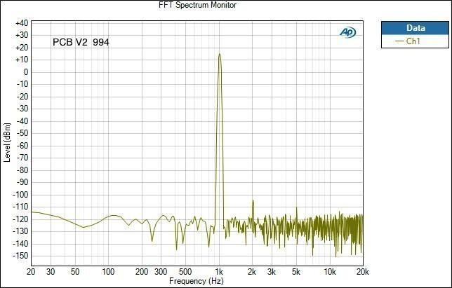 Acoustic technology mfg. Fabricación de equipos a medida. Valencia - Página 6 ALi6bT