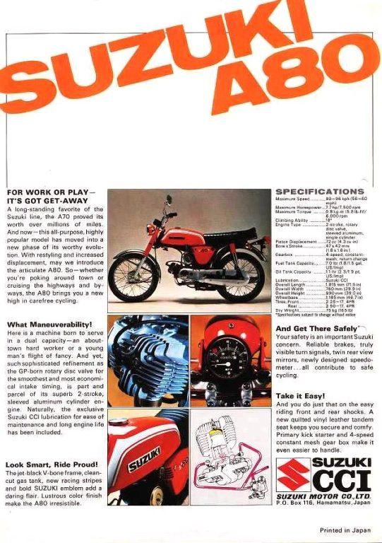 1974 Suzuki AC50 - Page 4 JCV0tI