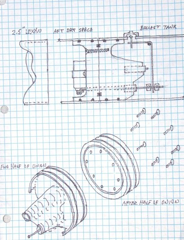 The SubDriver becomes Modular IlDSKZ