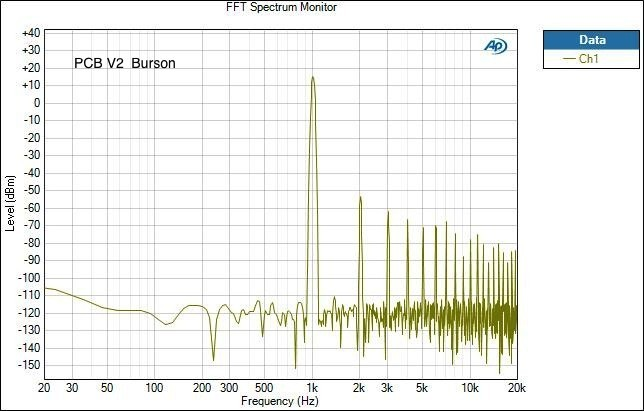 Acoustic technology mfg. Fabricación de equipos a medida. Valencia - Página 6 L52wyO