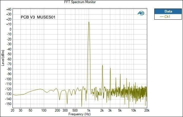 Acoustic technology mfg. Fabricación de equipos a medida. Valencia - Página 6 UyLnlO