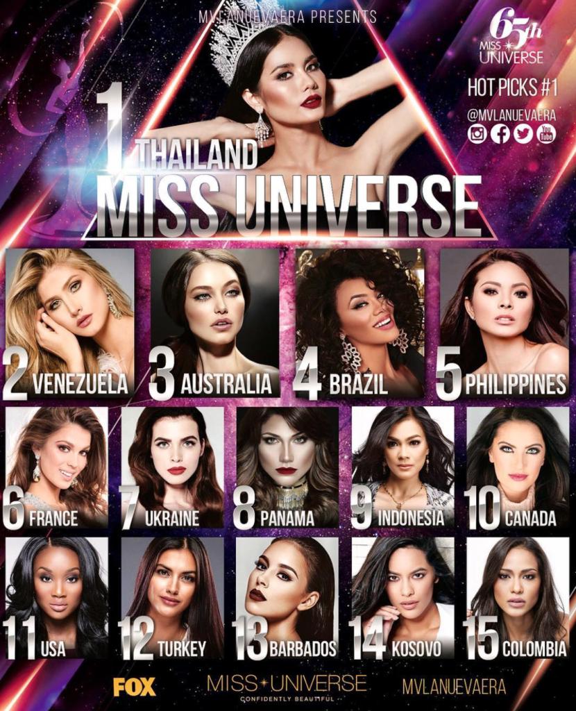 Miss Universo 2017 - Página 2 UsGBYF