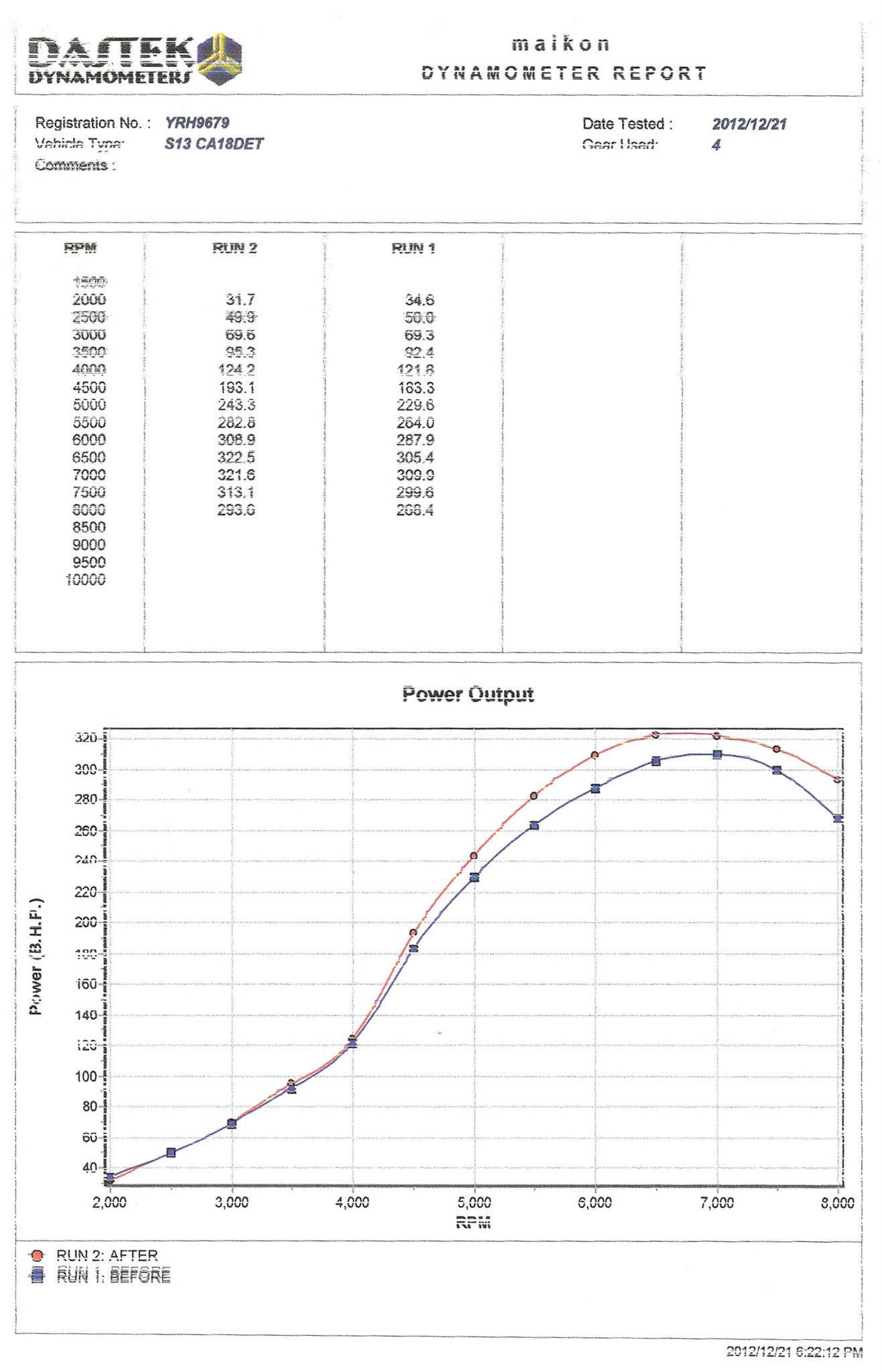 "200SX S13 - Fully built CA18 ""η Βιολέττα"" Wq5a"