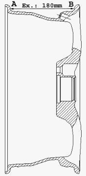 Rodas - Determinar OFFSET / Cálculo ET WuBGEx