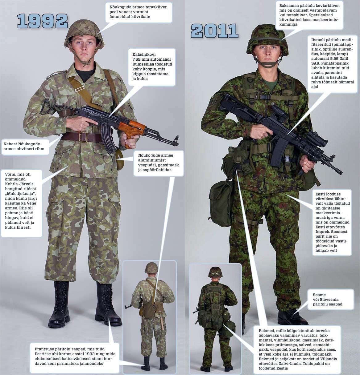 New Versus Old Uniform and Kit SJdjZJ