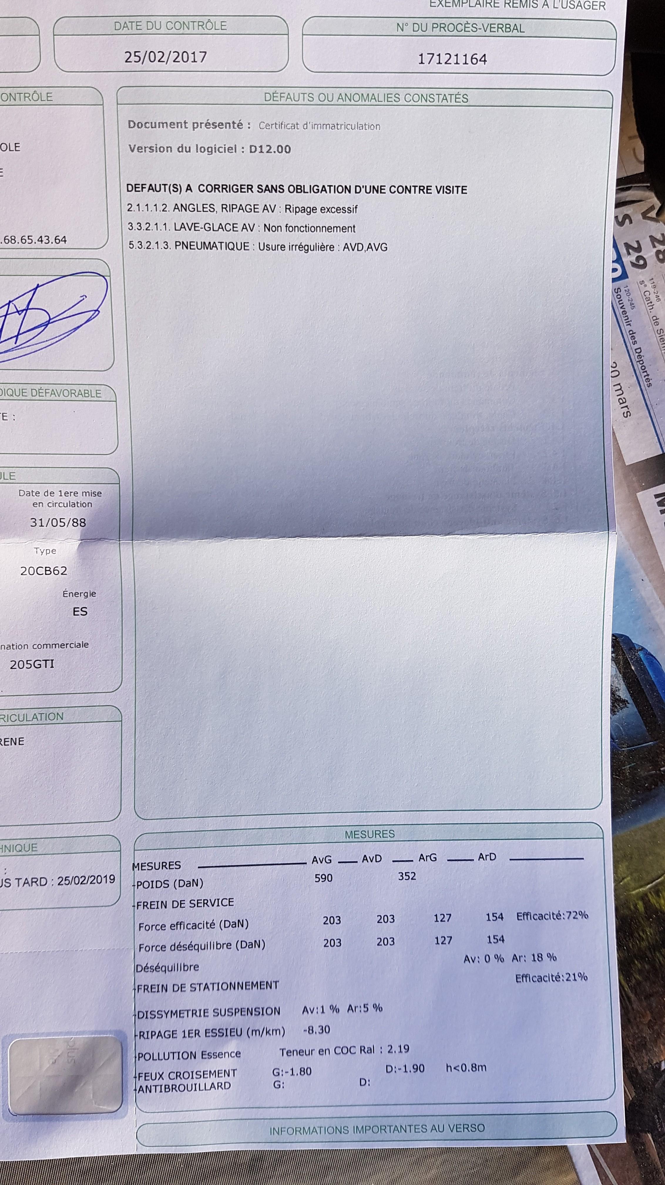 [toreto04] 205 GTI 1.6L - Gris Graphite - 1988 - Page 33 YKRxfy