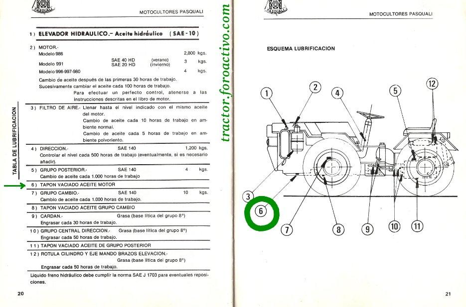 Manual De Tractor Pasquali 980e