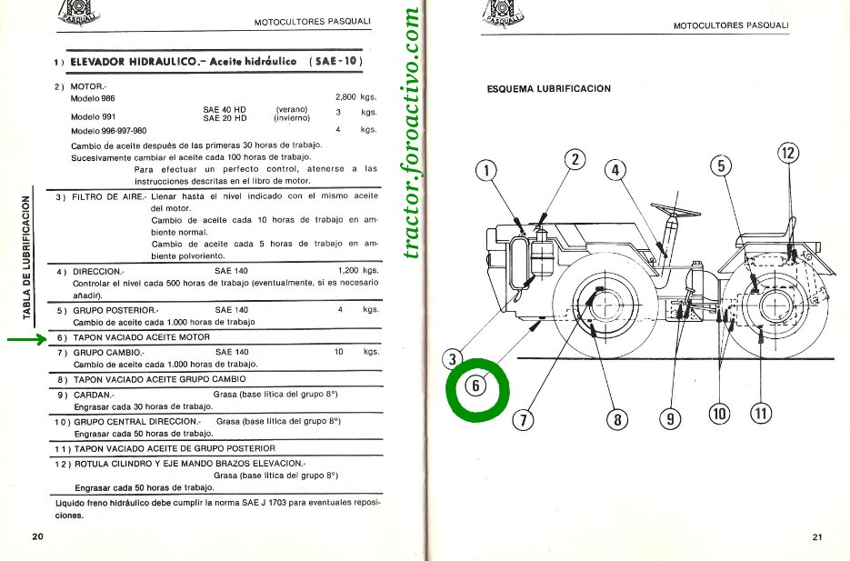 Pasquali 980e  Dudas Sobre Circuito Hidr U00e1ulico
