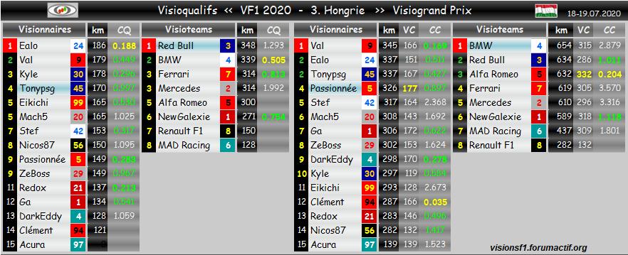 VStats et Champs&Challs 2003_h22