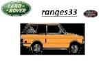 ranges33