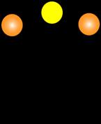 Lignar