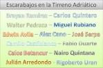 Ricardo Robayo