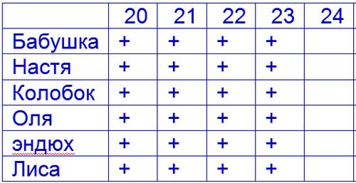 ВД НОЯБРЬ            - Страница 3 Aia_2010