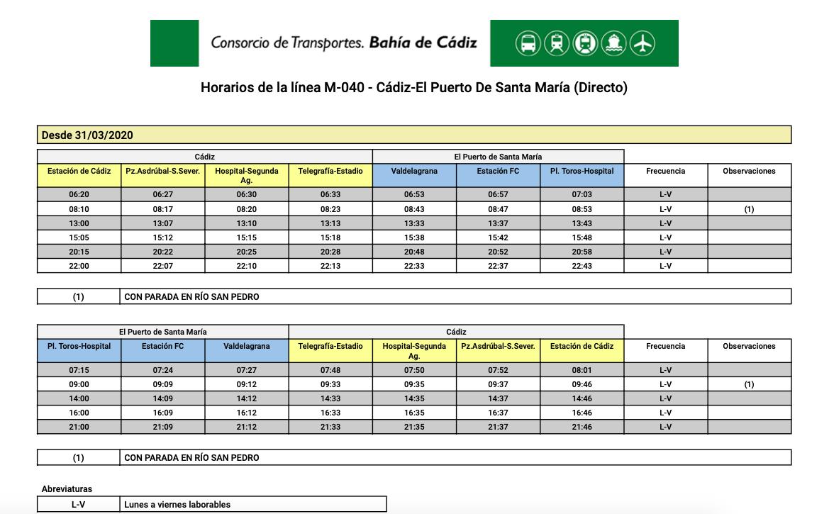 M-040  CÁDIZ - EL PUERTO DE SANTA MARÍA (Directo) M040_010