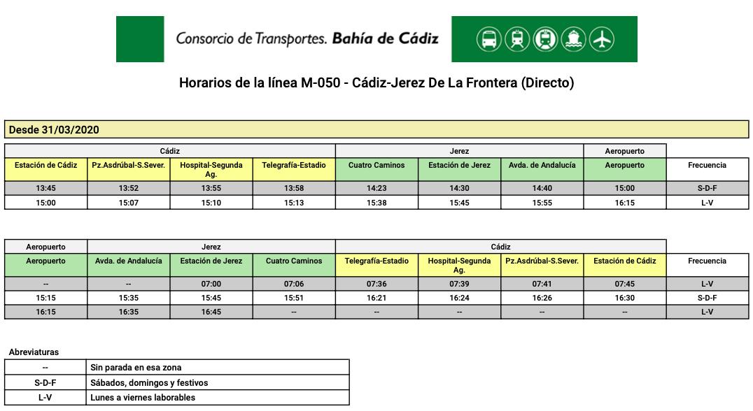 M-050 CÁDIZ- JEREZ DE LA FRONTERA (Directo) M050_010