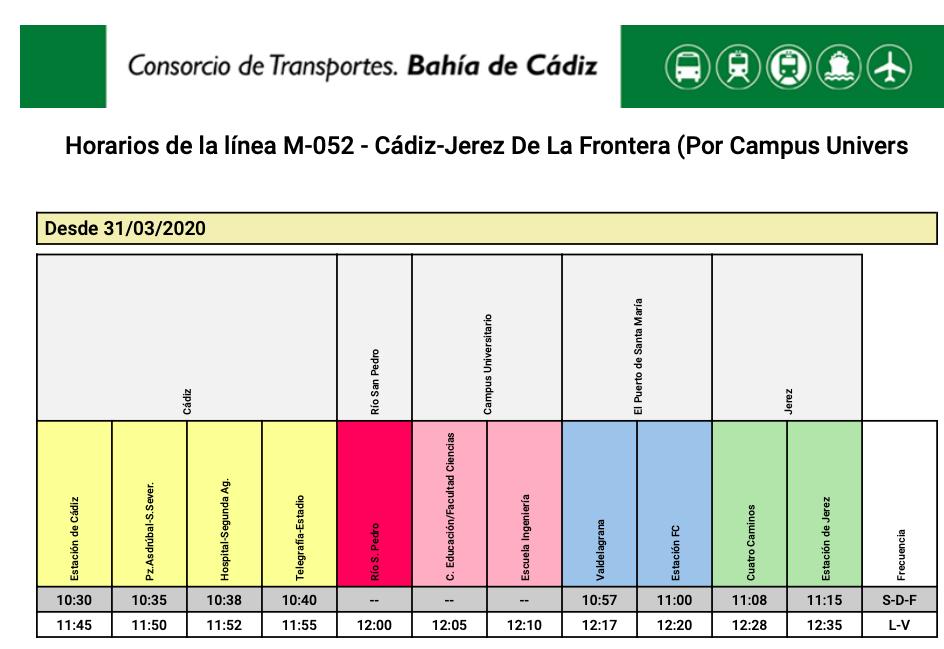 M-052 CÁDIZ- JEREZ DE LA FRONTERA (Por Campus Puerto Real y El Puerto de Santa María) M052_011