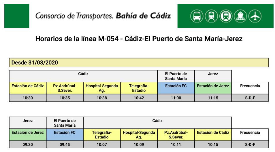 M-054 CÁDIZ- EL PUERTO DE SANTA MARÍA- JEREZ DE LA FRONTERA M054_010