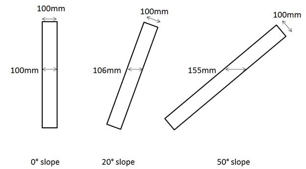 """Guide du """"bounce"""" universel, ou comment utiliser votre blindage Armorangles"""